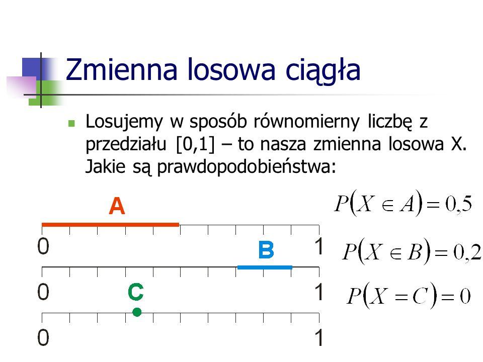 Zmienna losowa ciągła Losujemy w sposób równomierny liczbę z przedziału [0,1] – to nasza zmienna losowa X.
